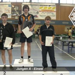 VM2009-JungenA-Einzel