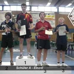 VM2009-SchuelerA-Einzel