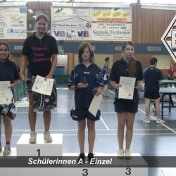 VM2009-SchuelerinnenA-Einzel